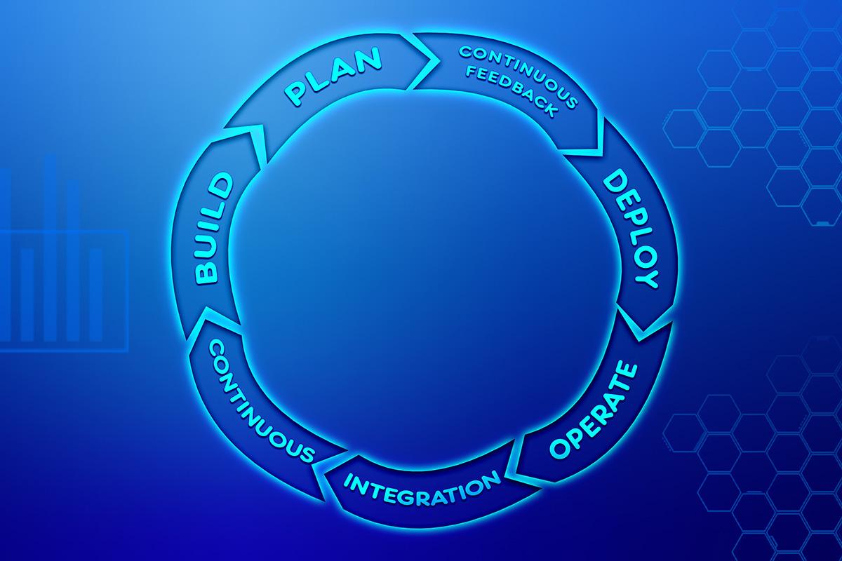 devops-business-chain-development-process