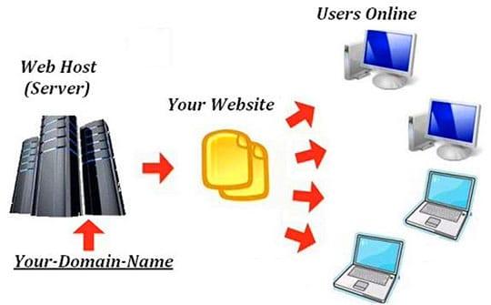 Best-Web-Hosting-3
