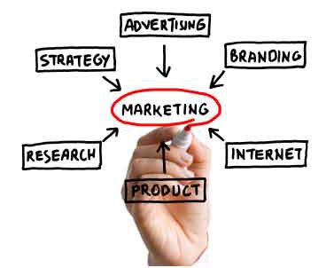internet-marketing-phase-2