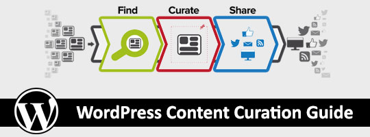 WordPress Content Curation Guide - What, How, Plugins & More
