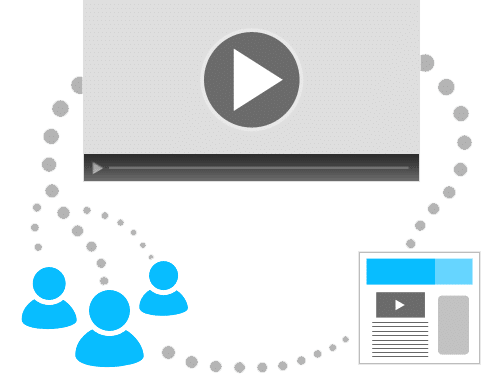 Video Marketing - Video Optimization