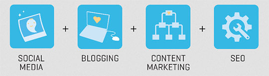 Top 5 Tips to Develop a Powerful Inbound Marketing Strategy 2