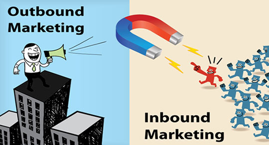 online marketing roi - inbound outbound