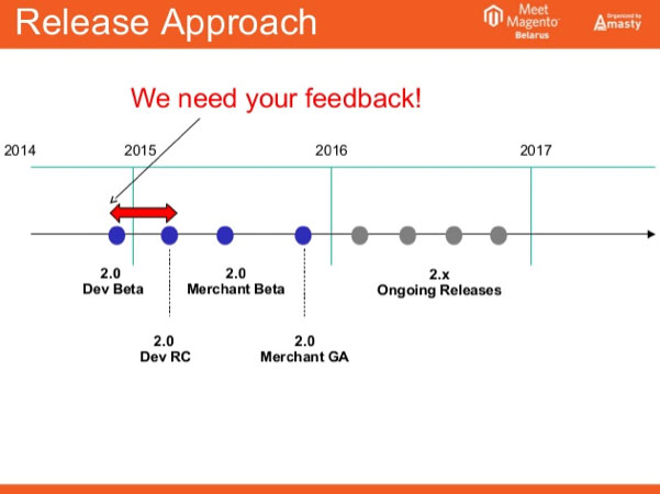 Magento-2016-Update-Schedule