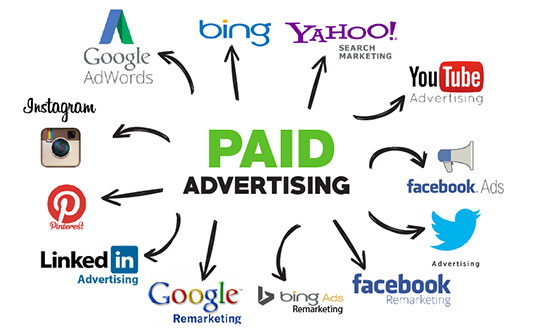 Paid Content Advertising