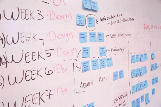 Task-List-Flowchart-Planning-Design-Development