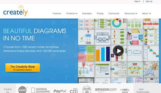 Create Infographics - creately