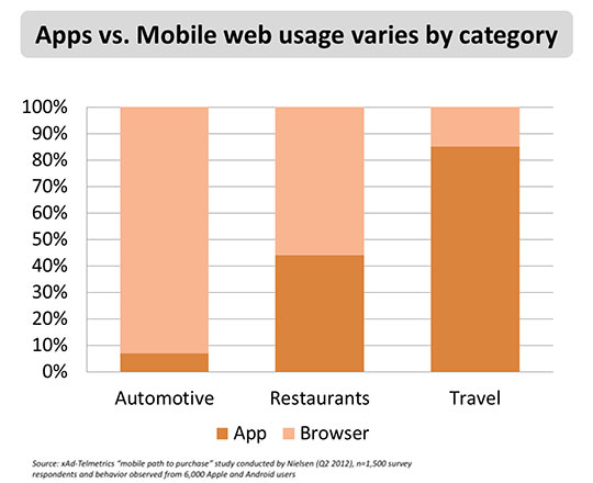 app-website-choose-business-usage-category