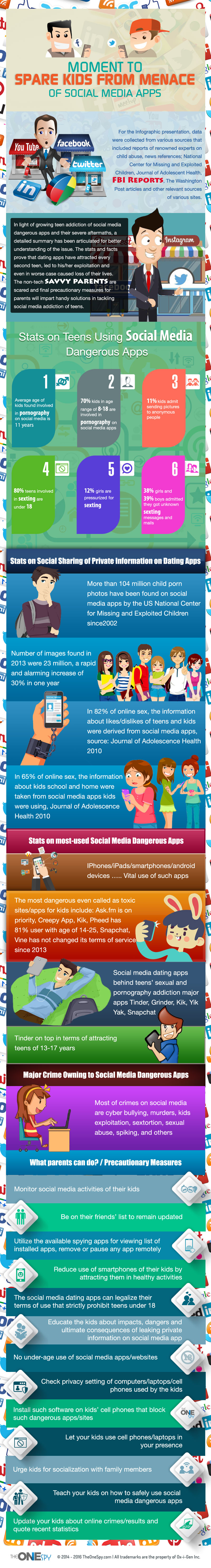 How to Bypass Social Media Dangers for Kids (Infographic)