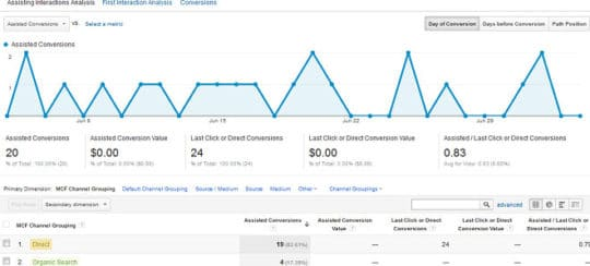 Google Analytics Strategies - 3
