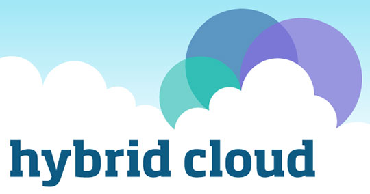 Cloud Computing Forecast - Hybrid-Cloud