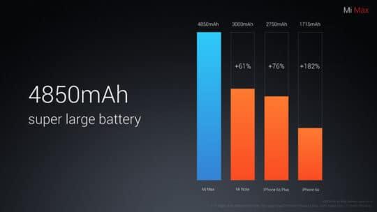 Xiaomi Mi Max Additional Image - 7