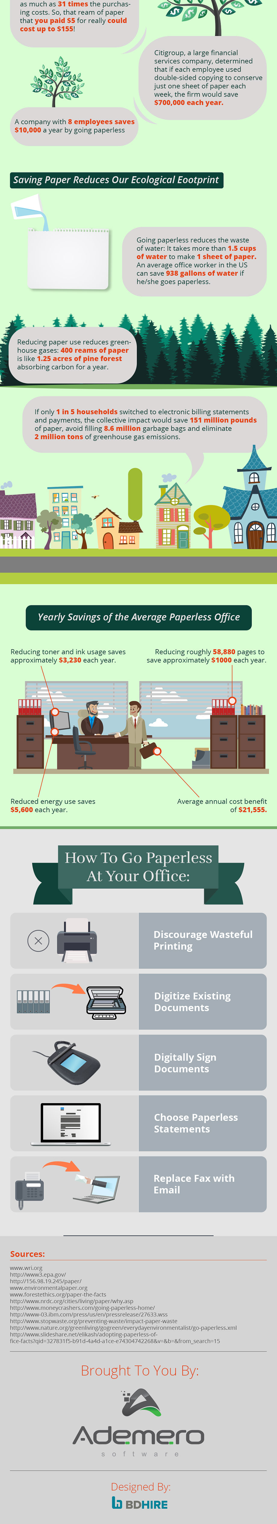 Here's Why Going Paperless is a Must for your Business (Infographic) - Part 2
