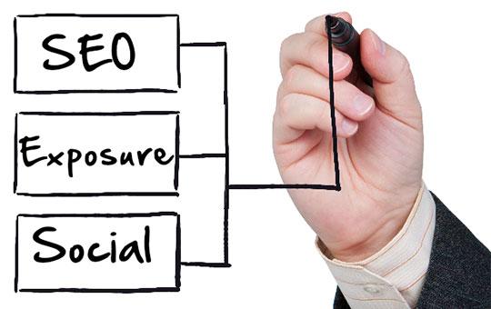 SEO Glossary - SEO Exposure Social