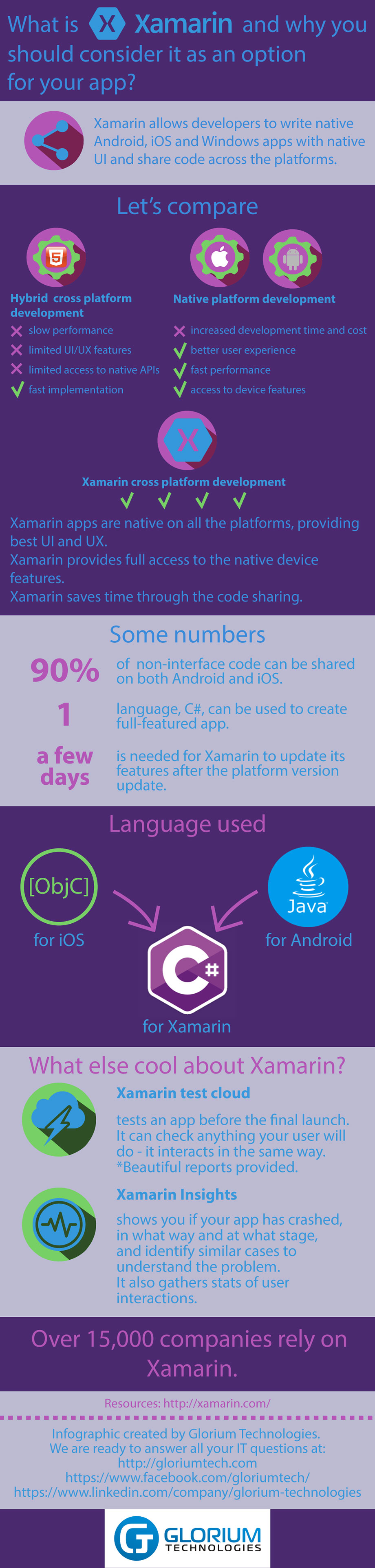 Xamarin Development: A Great Option for Mobile App Development (Infographic)
