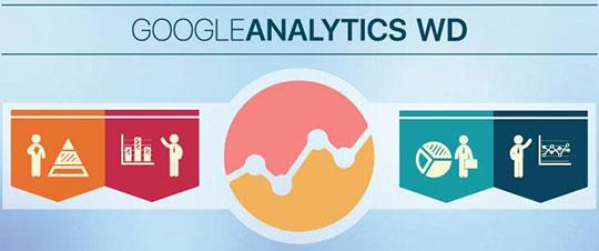 google-analytics-wd-wordpress-plugin