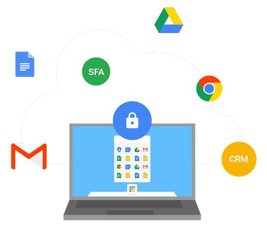 Google Identity Program 1