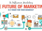is-influencer-marketing-the-future-of-marketing-featured