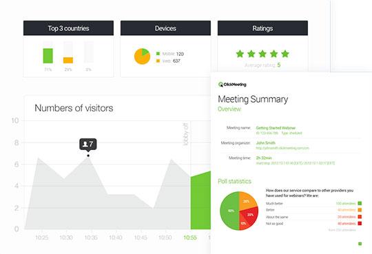clickmeeting-webinar-attendee-statistics