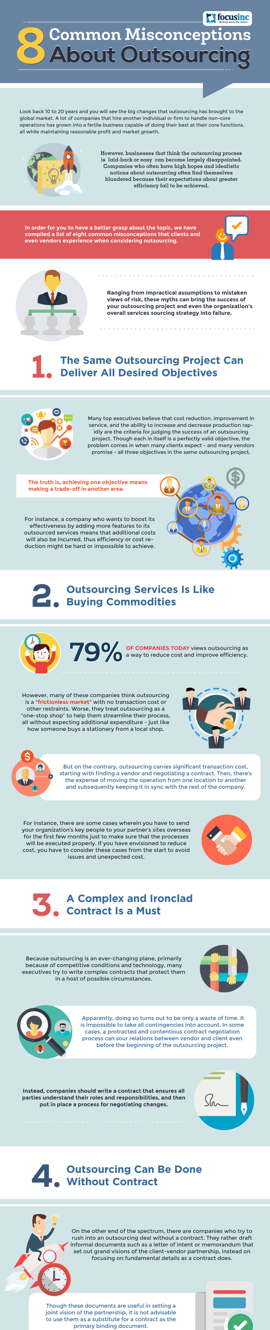 8-common-misconceptions-about-outsourcing-hd-1