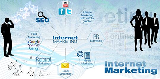 Internet Marketing Tools Strategy