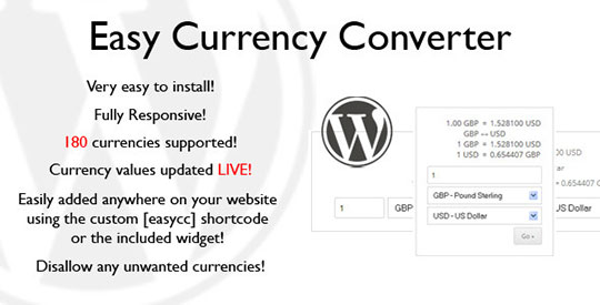 Easy-Currency-Converter - for Forex and Stock Market Websites