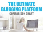 Some Effective Blogging Platforms in the Current Scenario (Infographic)