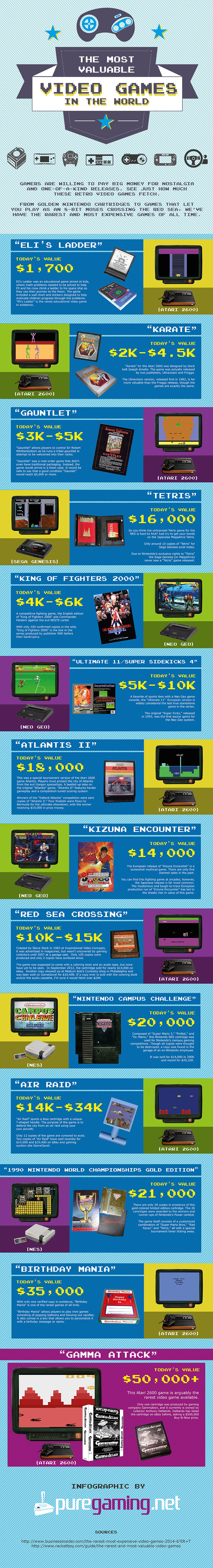 14 Rarest and Most Valuable Video Games in The World (Infographic)