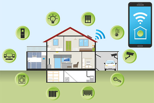 Smart Home - Smart Products