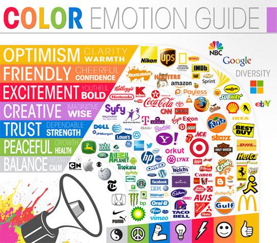 Color-Emotion-Guide