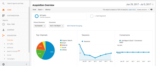 How to Build Your Digital Marketing Strategy Using Google Analytics & Search Console - 1