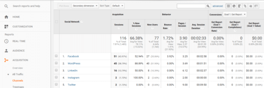 How to Build Your Digital Marketing Strategy Using Google Analytics & Search Console - 3