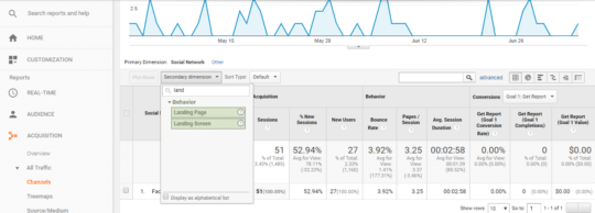 How to Build Your Digital Marketing Strategy Using Google Analytics & Search Console - 4