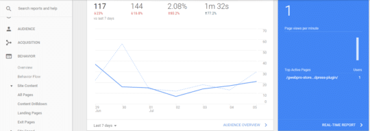 How to Build Your Digital Marketing Strategy Using Google Analytics & Search Console - 6