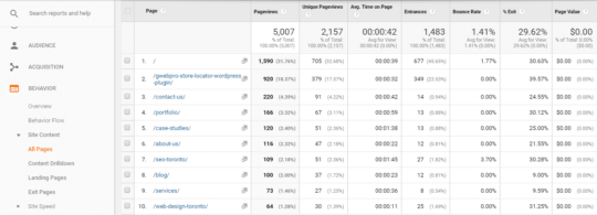 How to Build Your Digital Marketing Strategy Using Google Analytics & Search Console - 7