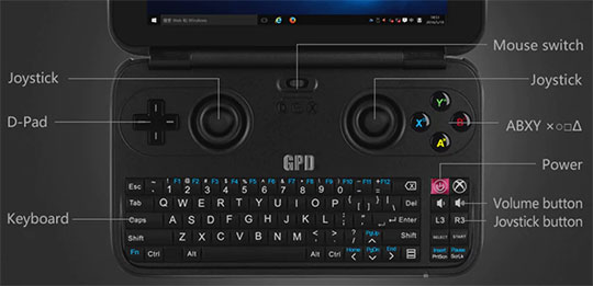 GPD WIN Handheld PC Game Console - 2