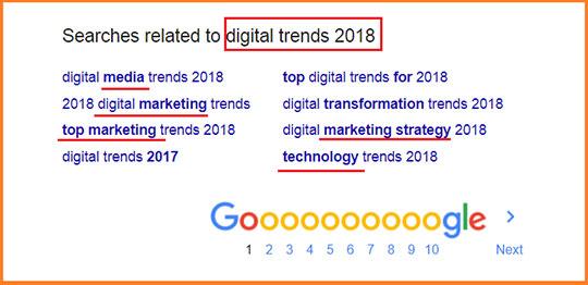 google-search-digital-trends-2018