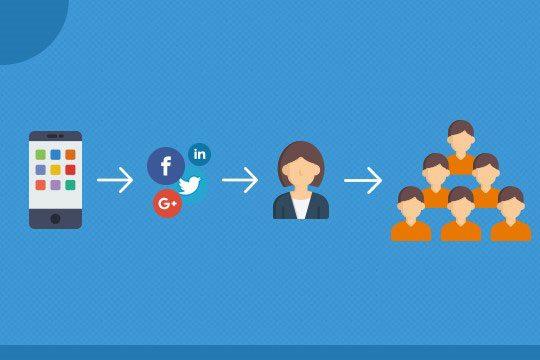 referral-marketing-affiliate-outreach-influencer