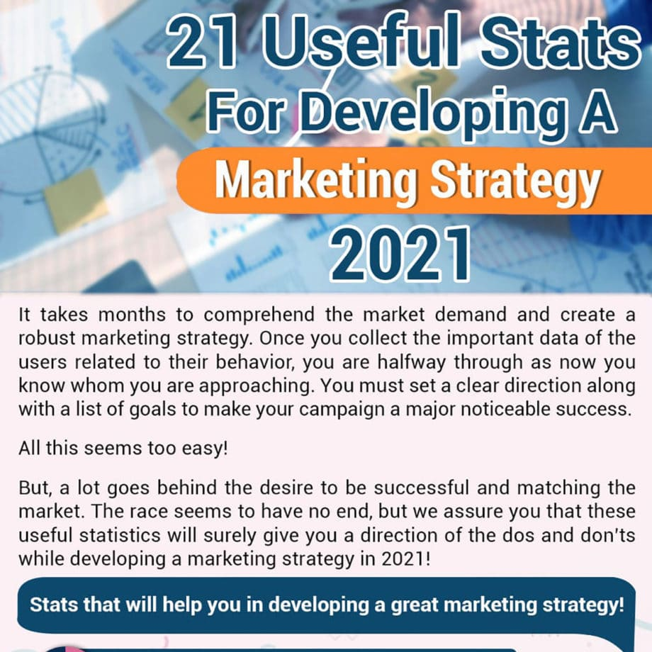 statistics-develop-marketing-strategy-infographic-1