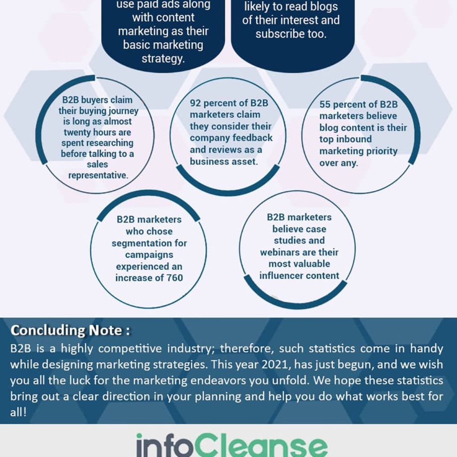 statistics-develop-marketing-strategy-infographic-4