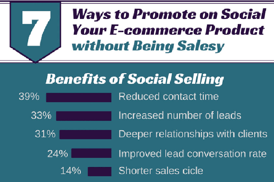 7 Ways to Promote Your eCommerce Product without Being Salesy [Infographic]