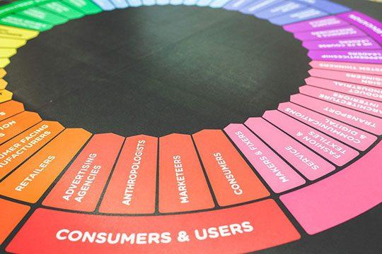 marketing-advertisement-customer-users-consumer