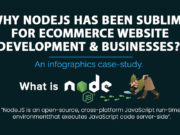 Why Node.js has been Sublime for eCommerce Website Development & Businesses (Infographic)?