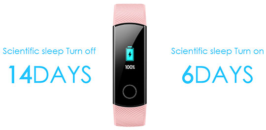 HUAWEI Honor 4 Sports Smart Band - 8