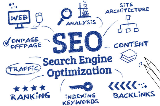 seo-search-engine-optimization-marketing