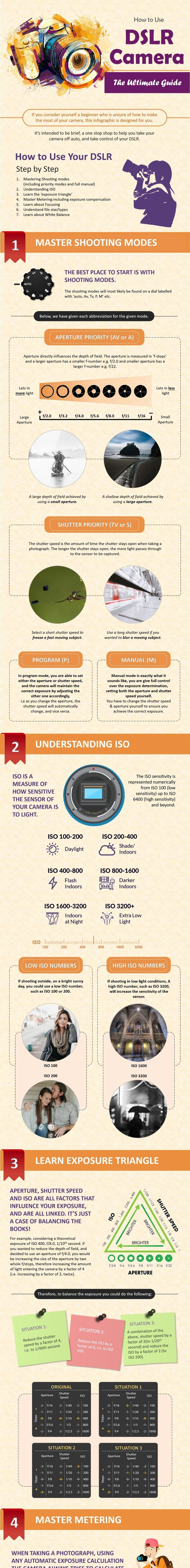 How to Use a DSLR Camera - The Ultimate Guide (Infographic) - 1