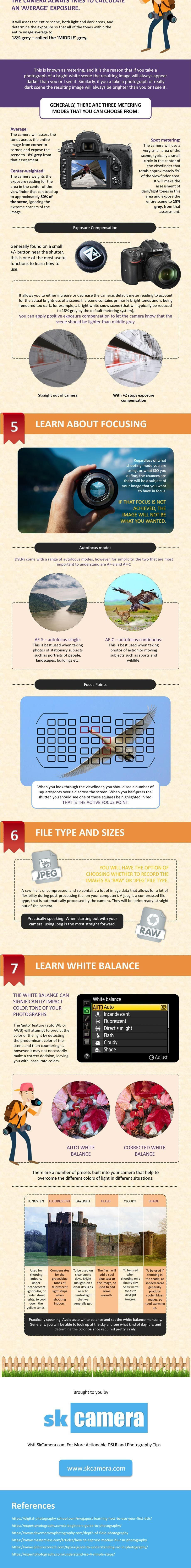 How to Use a DSLR Camera - The Ultimate Guide (Infographic) - 2