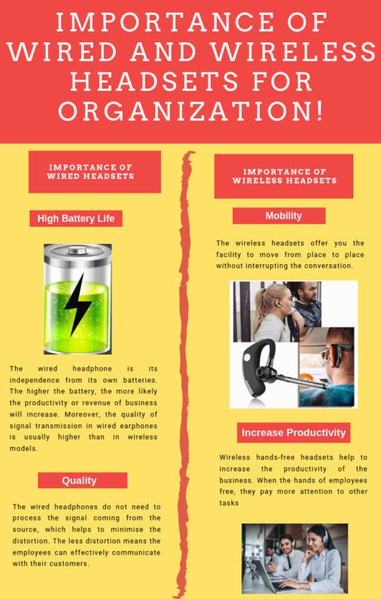 Importance-Wired-Wireless-Headsets-Organization-infographic