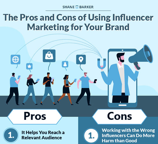 pros-cons-influencer-marketing-brand-infographic-1