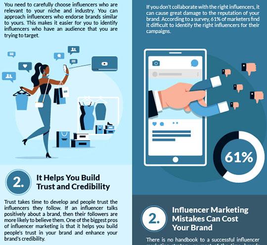 pros-cons-influencer-marketing-brand-infographic-2